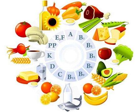 витамины и питание на ранних и поздних сроках беременности