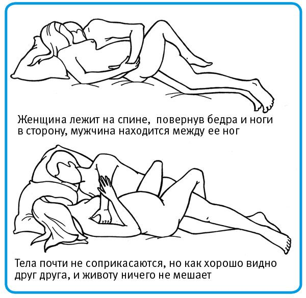 В акой позе рекомендуется заниматься сексом при беременности