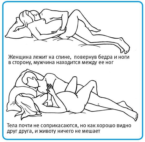 Пози секса во время беременостт